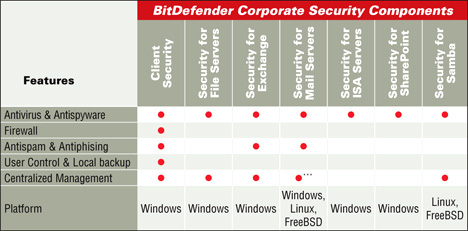 Bitdefender_Corporate_Com