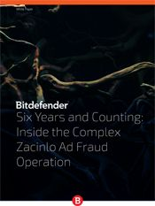 Six Years and Counting: Inside the Complex Zacinlo Ad Fraud Operation
