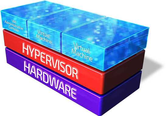 Do More with Less Hardware with vSphere Hypervisor