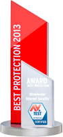AV-Test Best Protection 2013