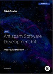 Antispam Software Development Kit