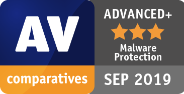 AV-Comparatives 2019 advanced malware protection award
