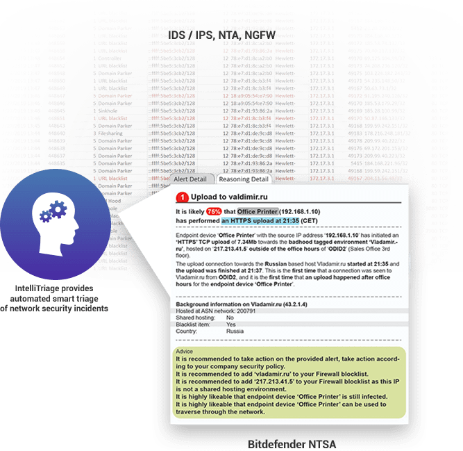 Bitdefender Network Traffic Security Analytics