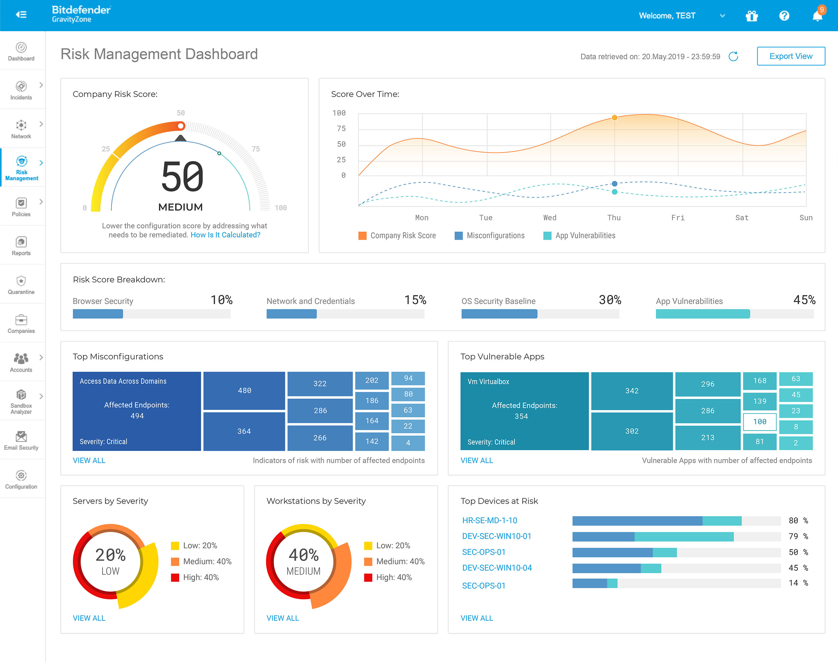 GravityZone Cloud MSP Security - console dashboard weergave en data-analyse