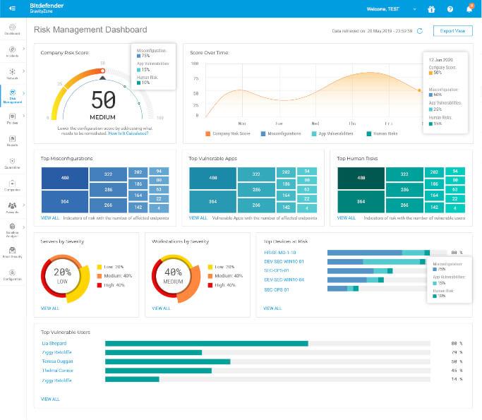 Bekijk uw risicoanalyses in real time, binnen de GravityZone-console